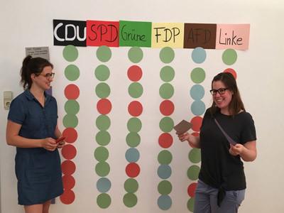 2 Frauen stehen an einer Tafel mit einer tabellarischen Auflistung der Parteien und den relevanten Standpunkten im Ampelsystem.
