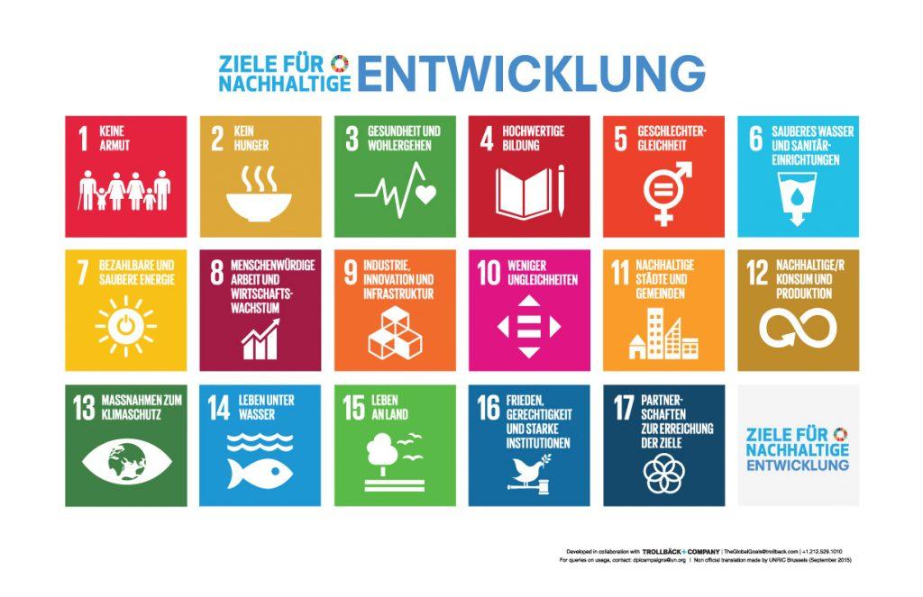 Plakat mit den 17 Zielen der Kampagne Wir arbeiten daran - Nachhaltigkeitskapmpagne